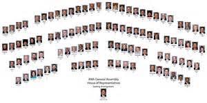 House Of Representatives Floor Plan   VAlineUs House of Representatives Seating Chart
