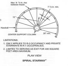 Circular staircase house plans   Wooden Stairs Design Ideas and    Circular staircase house plans
