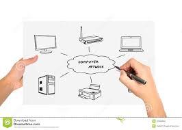 computer networking essay order essay