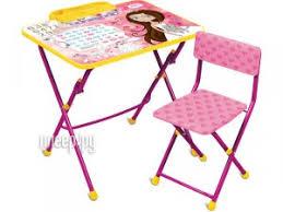 Купить <b>Набор детской</b> мебели Nika Маленькая <b>Принцесса</b> КУ2 ...
