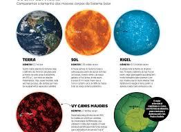 Resultado de imagem para IMAGENS DE ESTRELAS E PLANETAS DO UNIVERSO