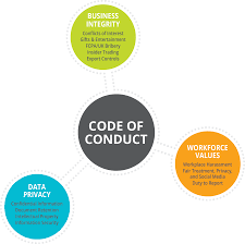 your code of conduct the sun in your ethics solar system compli code of conduct illustration