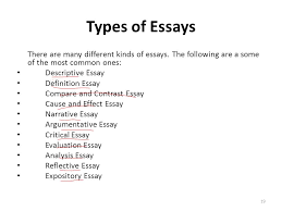 Different Types of Essays Samples starting from Basic Essay Millicent Rogers Museum