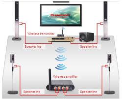 sound system wireless: wireless surround sound system   amplifier speaker system wireless solution buy  amplifier