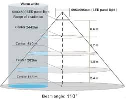 dimmable color temperature led panel light restaurant lighting wiring diagram of led panel light