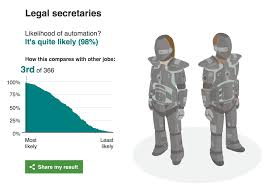 calculator to see if robots will take your job business insider bbc calcuator legal secretary
