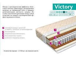 <b>Матрас ASKONA Victory</b>