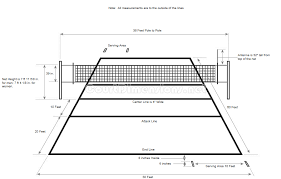 volleyball court dimensions  amp  measurements