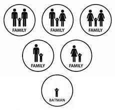 Charting different types of families | 22 Words via Relatably.com