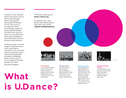 one dance uk one dance uk u dance reg infographic