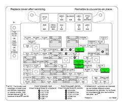 gmc yukon fuse box diagram wiring diagrams online
