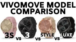 <b>Garmin Vivomove</b> Model Comparison and Feature Explanation ...