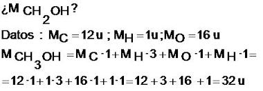 Tabla de masas moleculares (g/mol)(u)