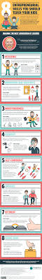 entrepreneurial skills for to teach kids com infographic