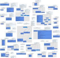 react class diagram   web application viewerpdf version of react class diagram