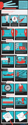 best images about employment interview infographics on 8 off the wall interview questions and how to answer them