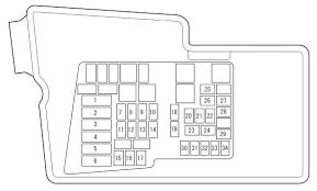 2007 mazda cx7 fuse box diagram 2007 automotive wiring diagrams