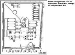 similiar jetta fuse location keywords vw jetta tdi fuse box diagram on volkswagen jetta fuse box location