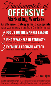 offensive marketing warfare strategy attack the competition