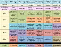 weekly house cleaning schedule printable pages cleaning checklist template kitchen cleaning schedule