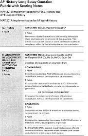 mr ap european history guideline to scoring response essays