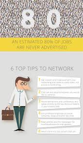 crack the hidden job market cv hidden job market infographic