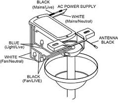 antenna wire diagram fan antenna home wiring diagrams on ceiling fan wiring diagram with remote