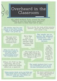 what do you love about your teacher classroom chronicles overheard classroom