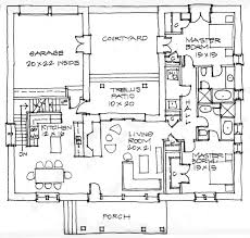 Image result for picture of plans