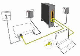 best images of modem router setup diagram   internet cable modem    netgear router connection diagram