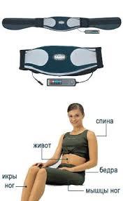 Пояс для похудения купить в перми