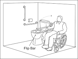 bathroom wheelchair access penang toilet: it must be able to flip up to allow a person to transfer from his her