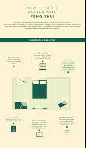 1000 images about feng shui bedroom on pinterest feng shui feng shui tips and bedroom layouts bedroom feng shui bedroom