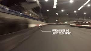Understanding The Racing Line - <b>90 Degree Right</b>-Hand | TeamSport