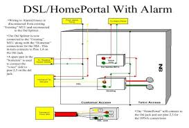 dsl splitter wiring diagram dsl image wiring diagram dsl splitter wiring diagram the wiring on dsl splitter wiring diagram