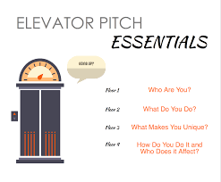 elevator speech vanguard university career elevator pitch infographic northwestern univ examples