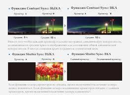 Инсталляционный проектор, без объектива <b>Panasonic PT</b>-RZ21KE