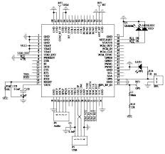 Design of Wireless Communication System for Environmental ...