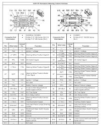 gm radio wiring diagram speaker gm wiring diagrams online