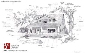 Craftsman Style House Plans   Anatomy and Exterior Elements    Craftsman Bungalow Exterior Building Elements