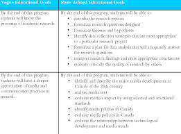 examples of eg educational goals examples of vague and more defined educational goals