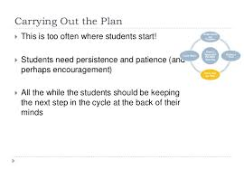 problem solving cycle essay topics   essay for you  problem solving cycle essay topics   image