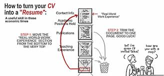 📝 helpful resume section headings and titles   jobmobhow to turn your cv into a resume