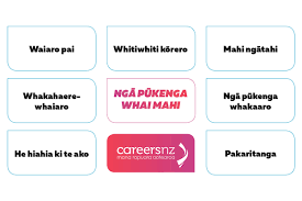 skills employers are looking for the seven essential employability skills jpg te reo māori version
