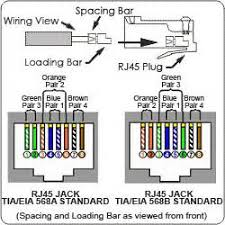 similiar for cat termination diagram rj jack keywords on assemble category 6a plug cat6a solid stranded terminate cable rj45
