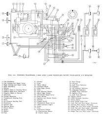 jeep commando wiring diagram jeep wiring diagrams online