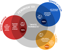 ftf millennials co opting intersectionality the new way to say ftf millennials co opting intersectionality the new way to say my feminism is better than yours