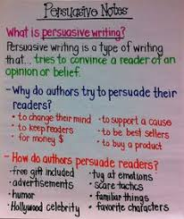 unique persuasive essay topics  interesting argumentative persuasive essay topics   persuasive     persuasive writing anchor chart