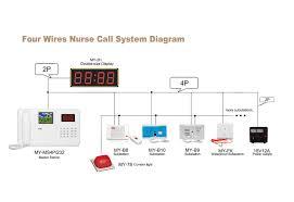 corridor wiring diagram corridor image wiring diagram nurse call system wiring diagram nurse image on corridor wiring diagram