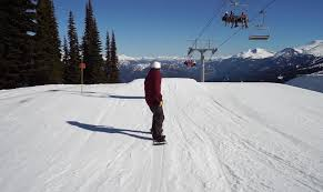 How To Hit Park <b>Jumps</b> – <b>Snowboard</b> Addiction